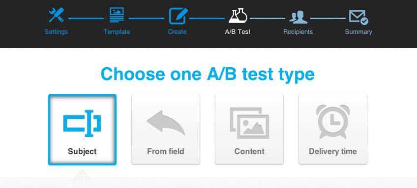 get response ab testing