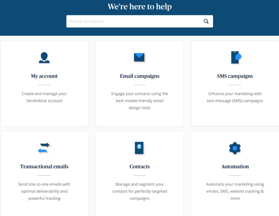 sendinblue support